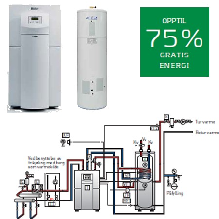 Vaillant geoTHERM 8kW og Oso EPCI 360